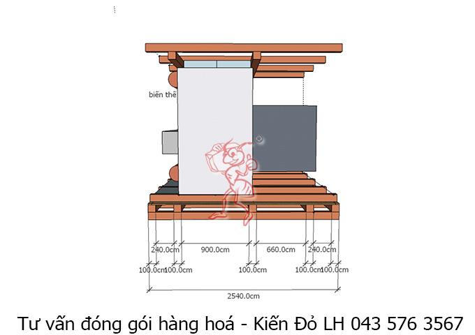 tu-van-dong-may-moc